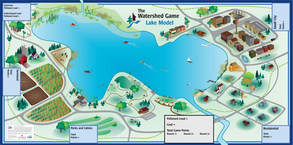 The Watershed Game