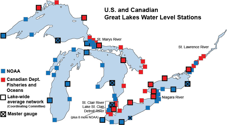 Us And Canadian Great Lakes Water Level Station Image Noaa Glerl
